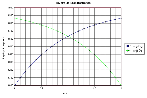 rc circuit wikipedia photos and videos