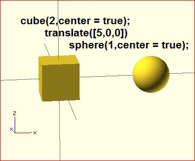 OpenSCAD User Manual/The OpenSCAD Language - Wikibooks, open books