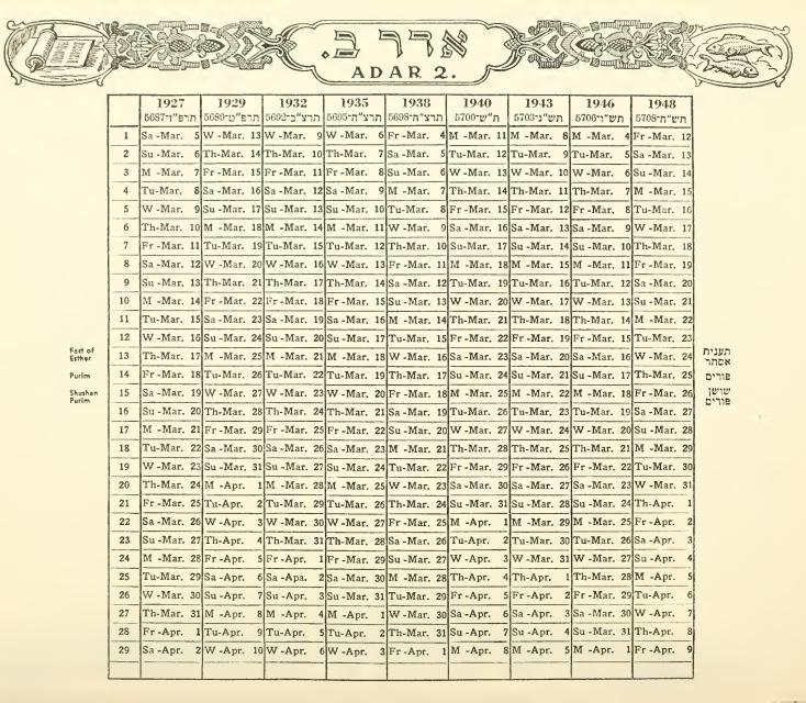 Hebrew calendar - Wikipedia