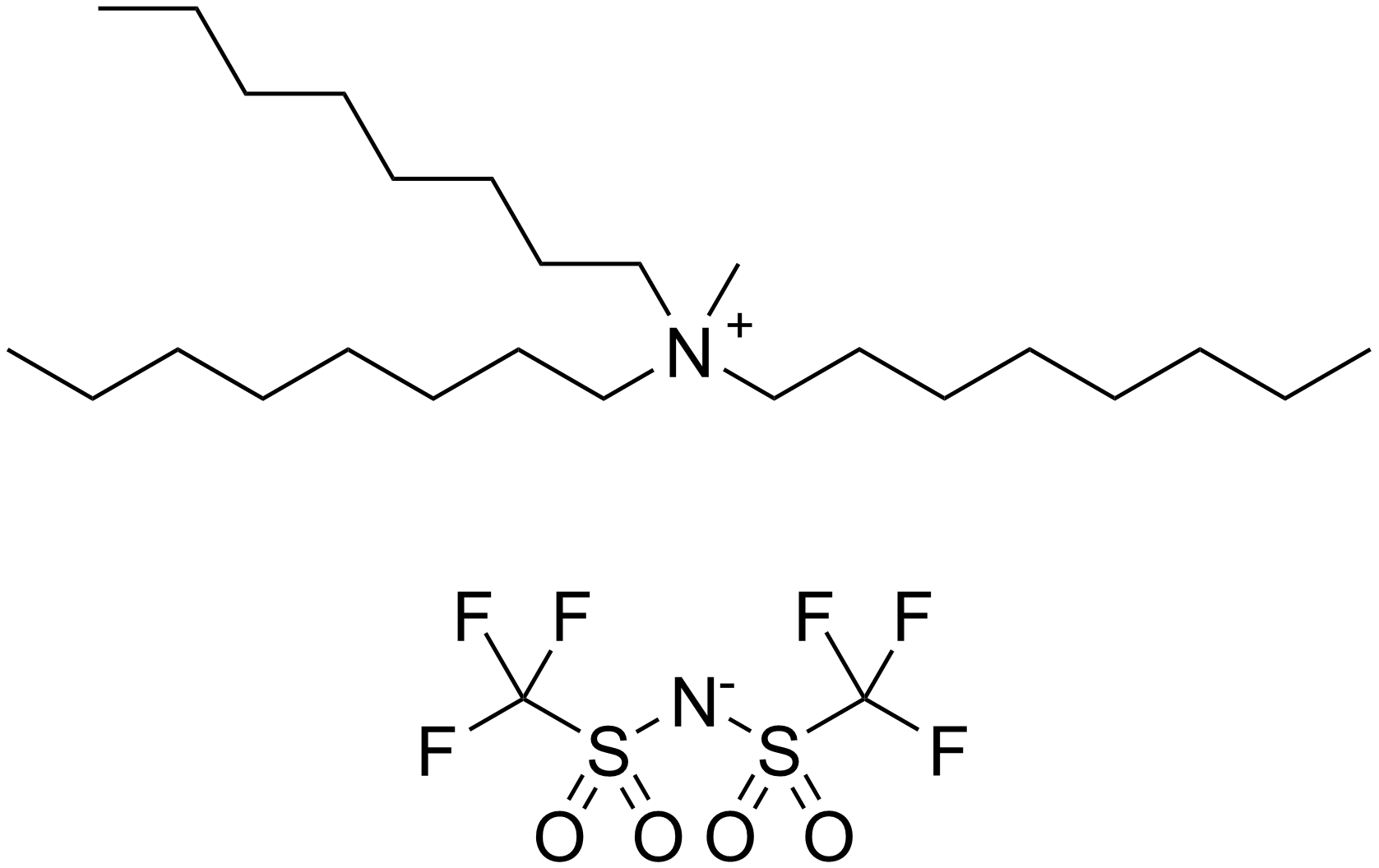 chemical structure of a methyl ammonium and b
