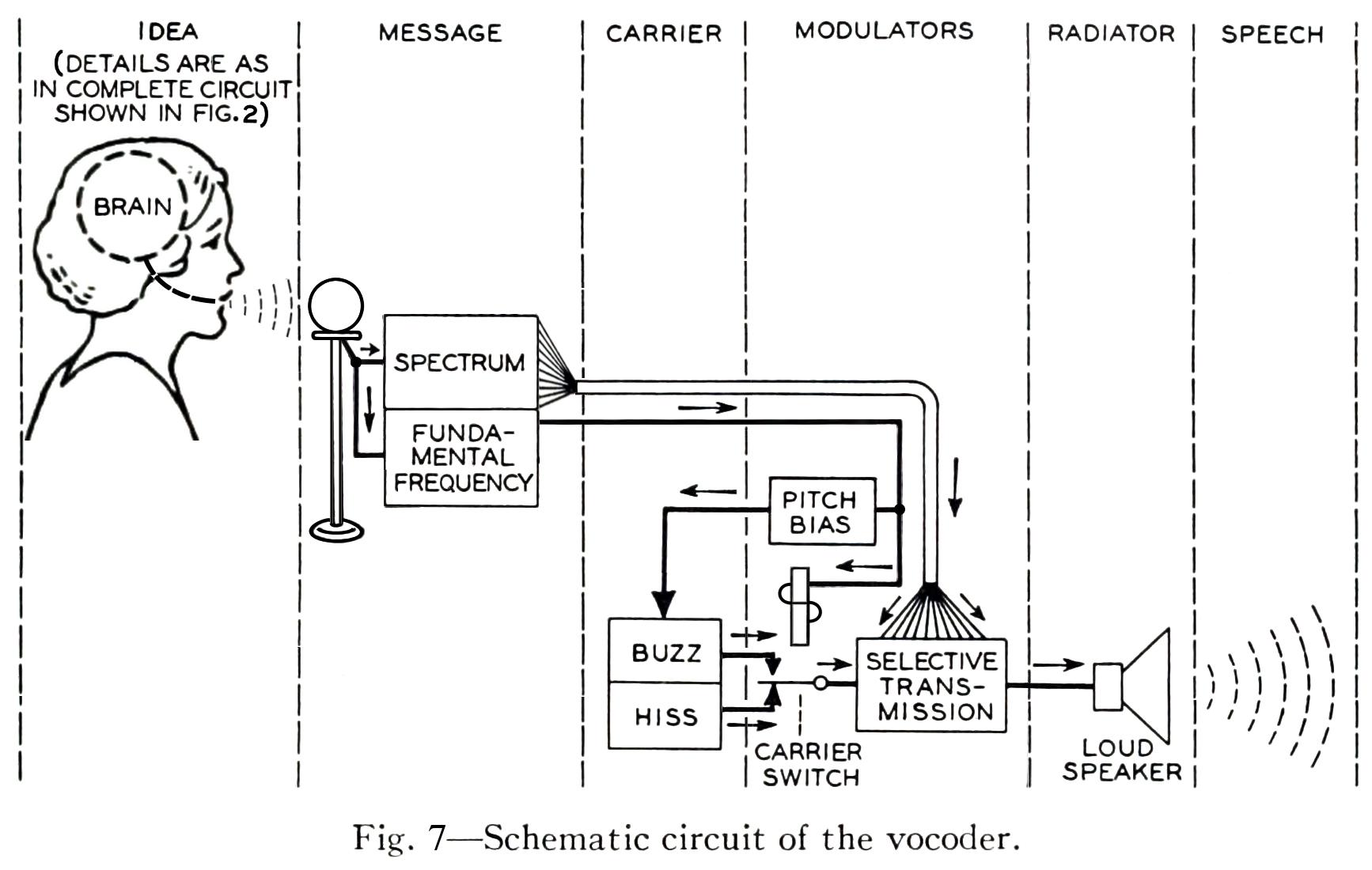 telephone circuit schematic