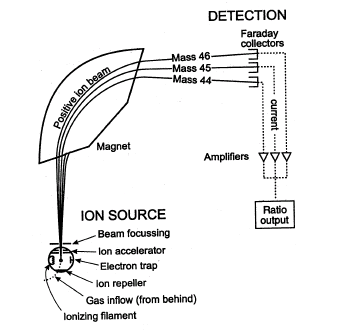 diagram of spectrometer