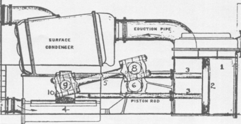 marine steam engine diagram