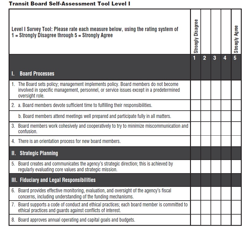 Self Assessment Form English Conversation Class The 1St Self - employee self evaluation form