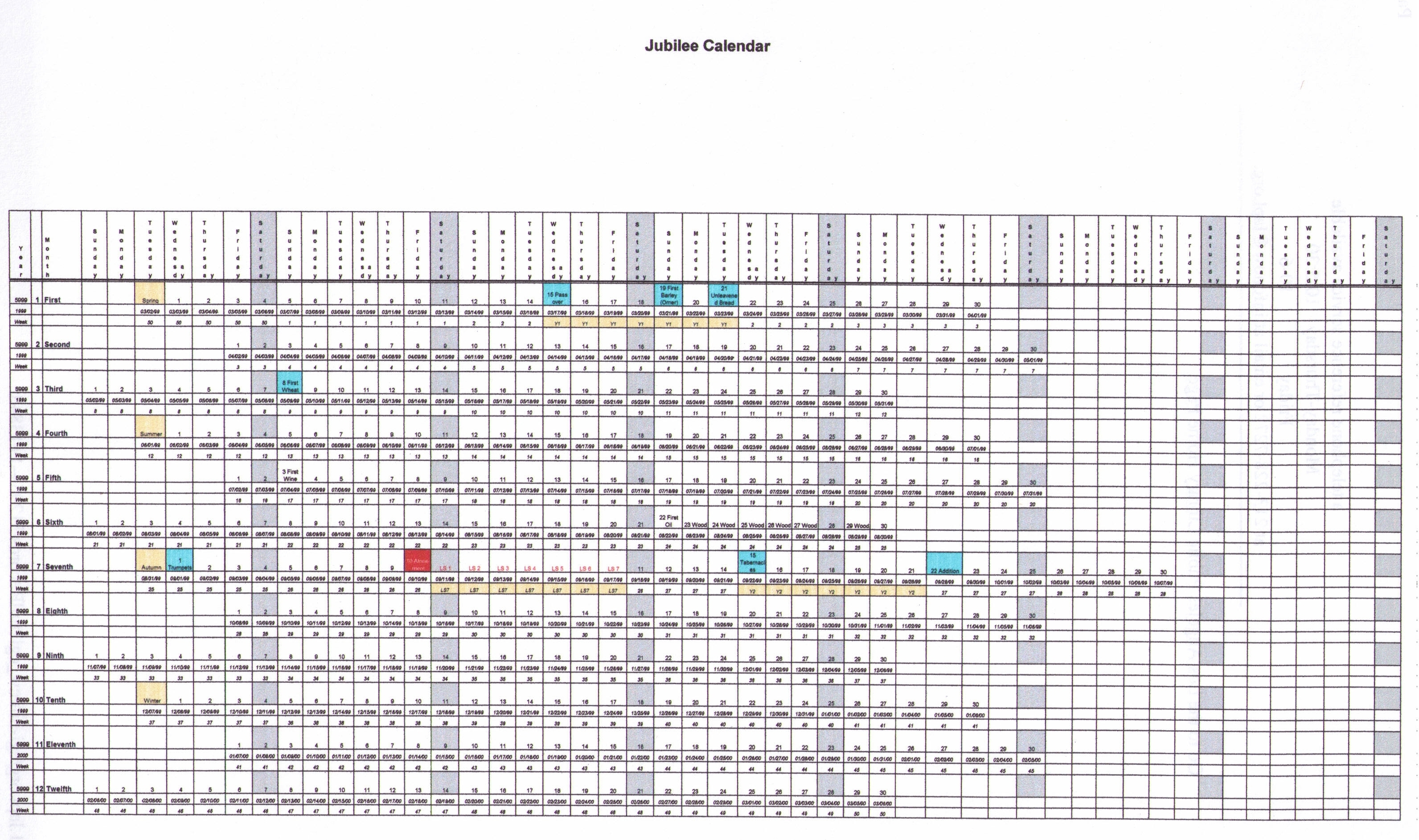 Every Year Calendar By Weeks Hebrew Calendar Wikipedia Filejubilee Calendar Jubilee Yearjpg Wikimedia Commons