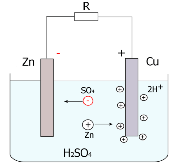 battery cell diagram