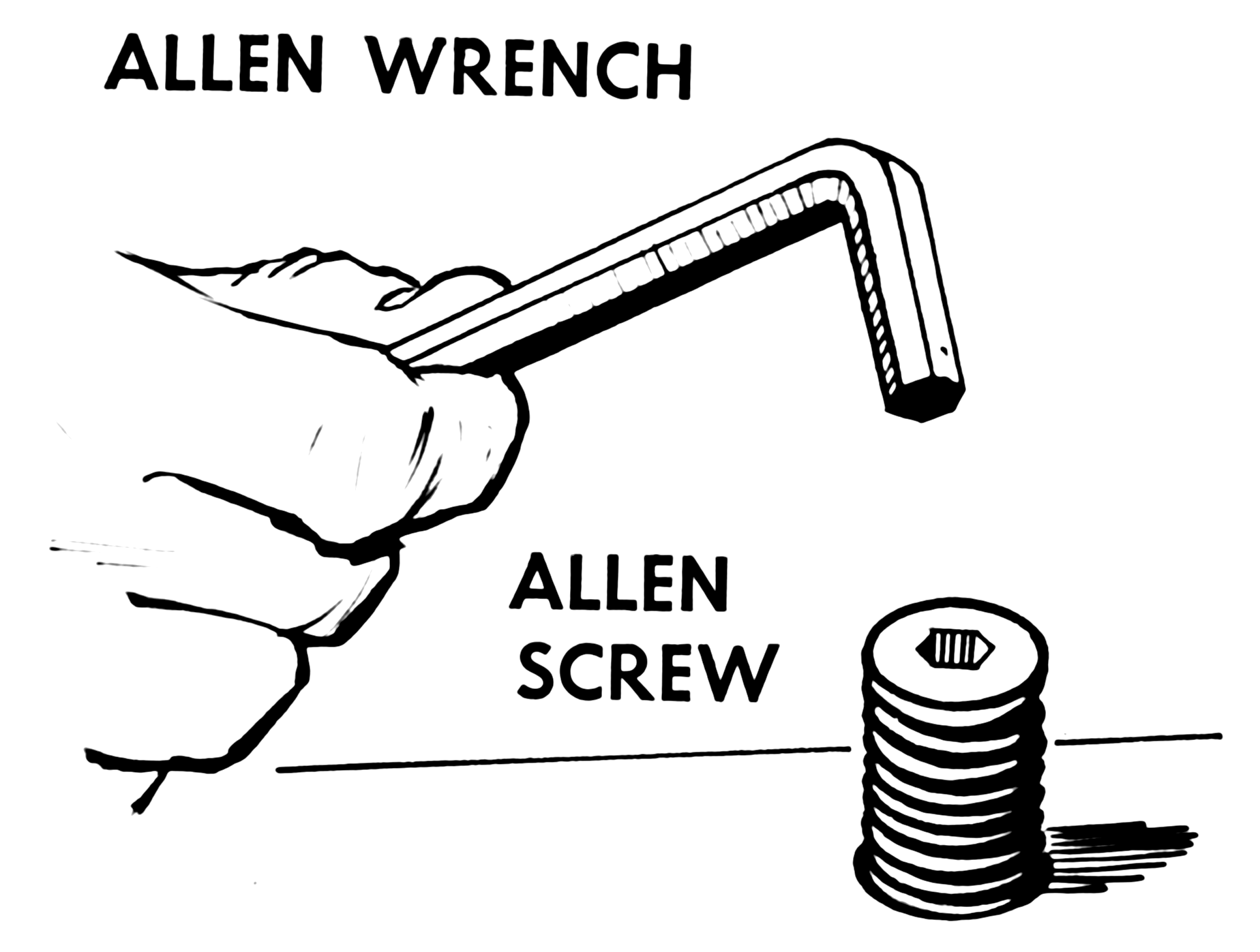 Engelse Inbussleutels File Allen Wrench And Screw Psf Png Wikimedia Commons