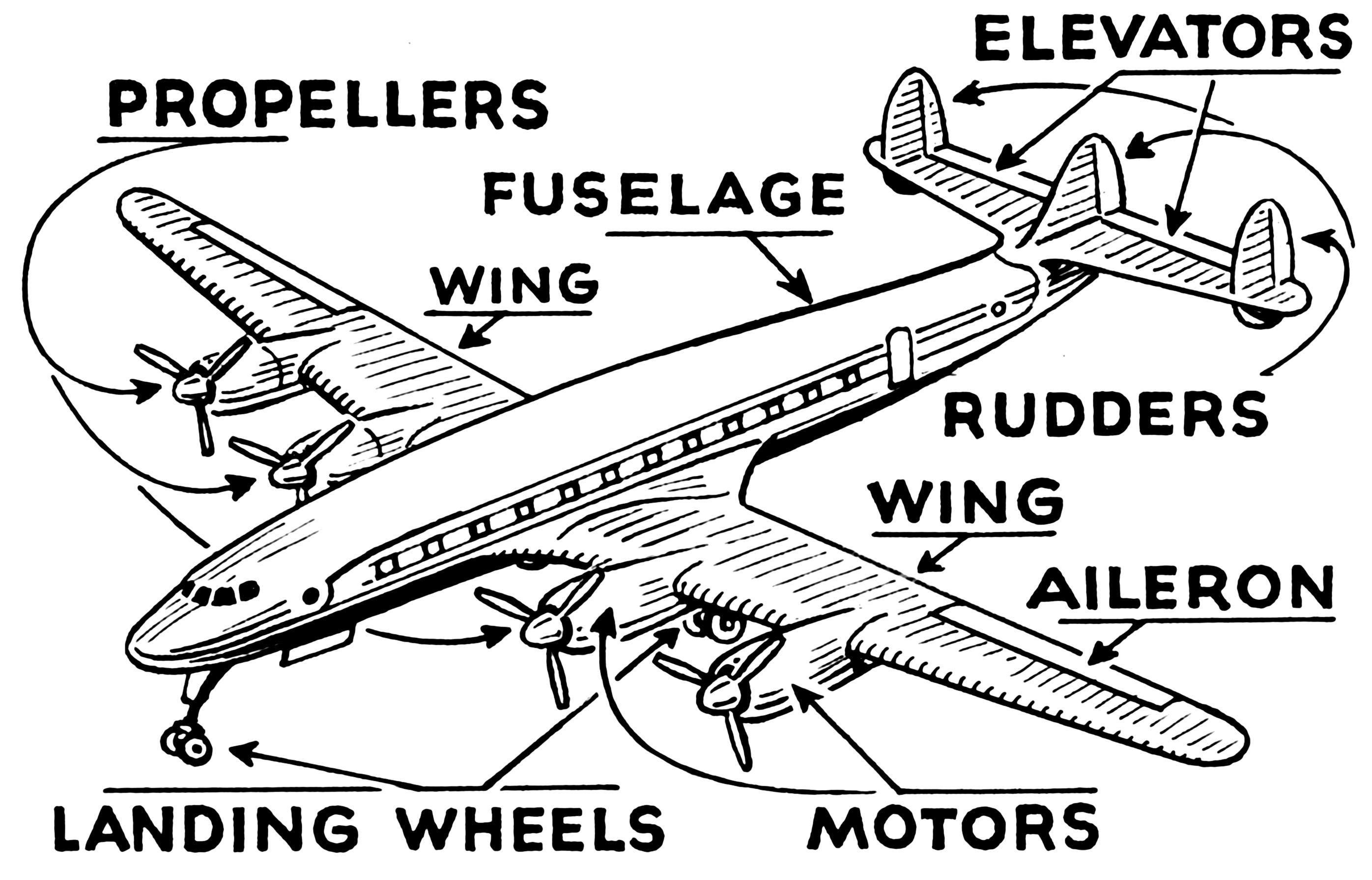 airplane diagrams