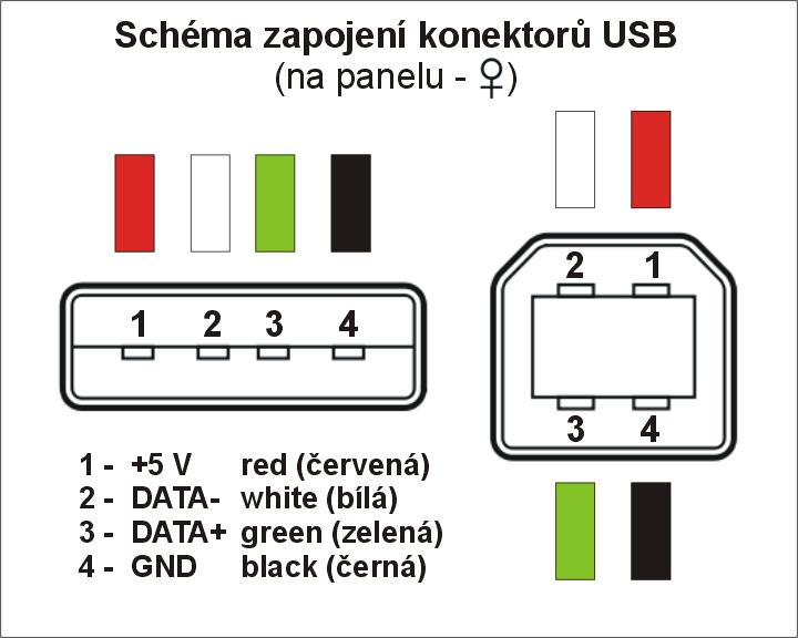 Hdmi To Obd Wiring Diagram Gresillement 224 Cause De Compresseur Interface Audio