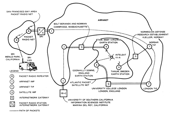 ftp protocol diagram