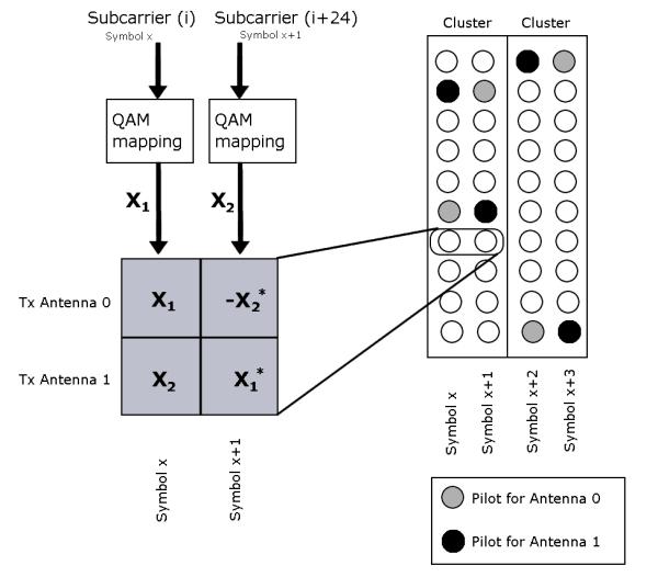wiki reliability diagram