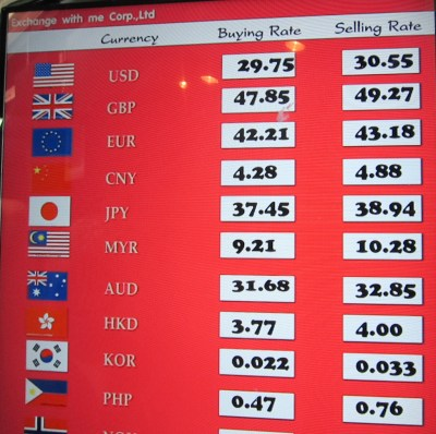 Dollars Currency Exchange Rates