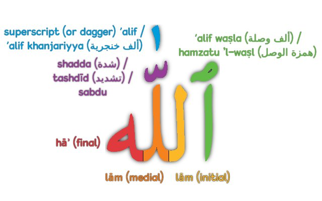 FileArabic components (letters) in the word \