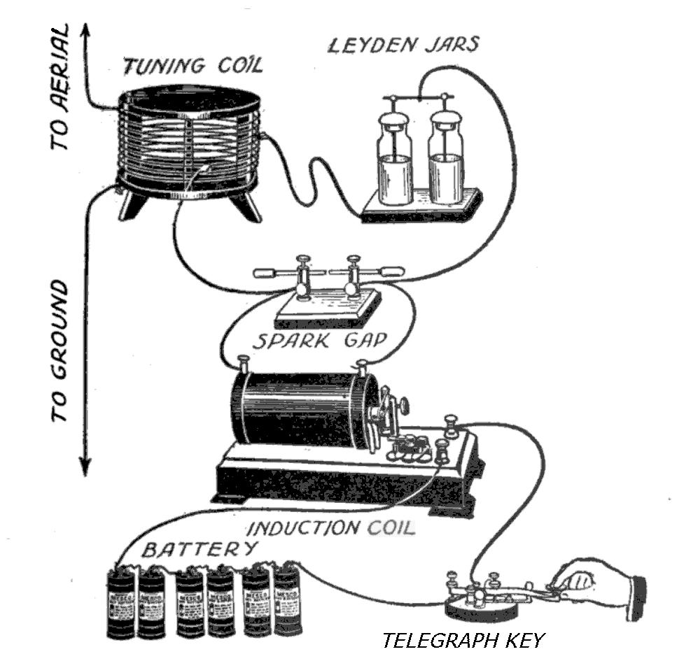 crystal radio schematic diagram