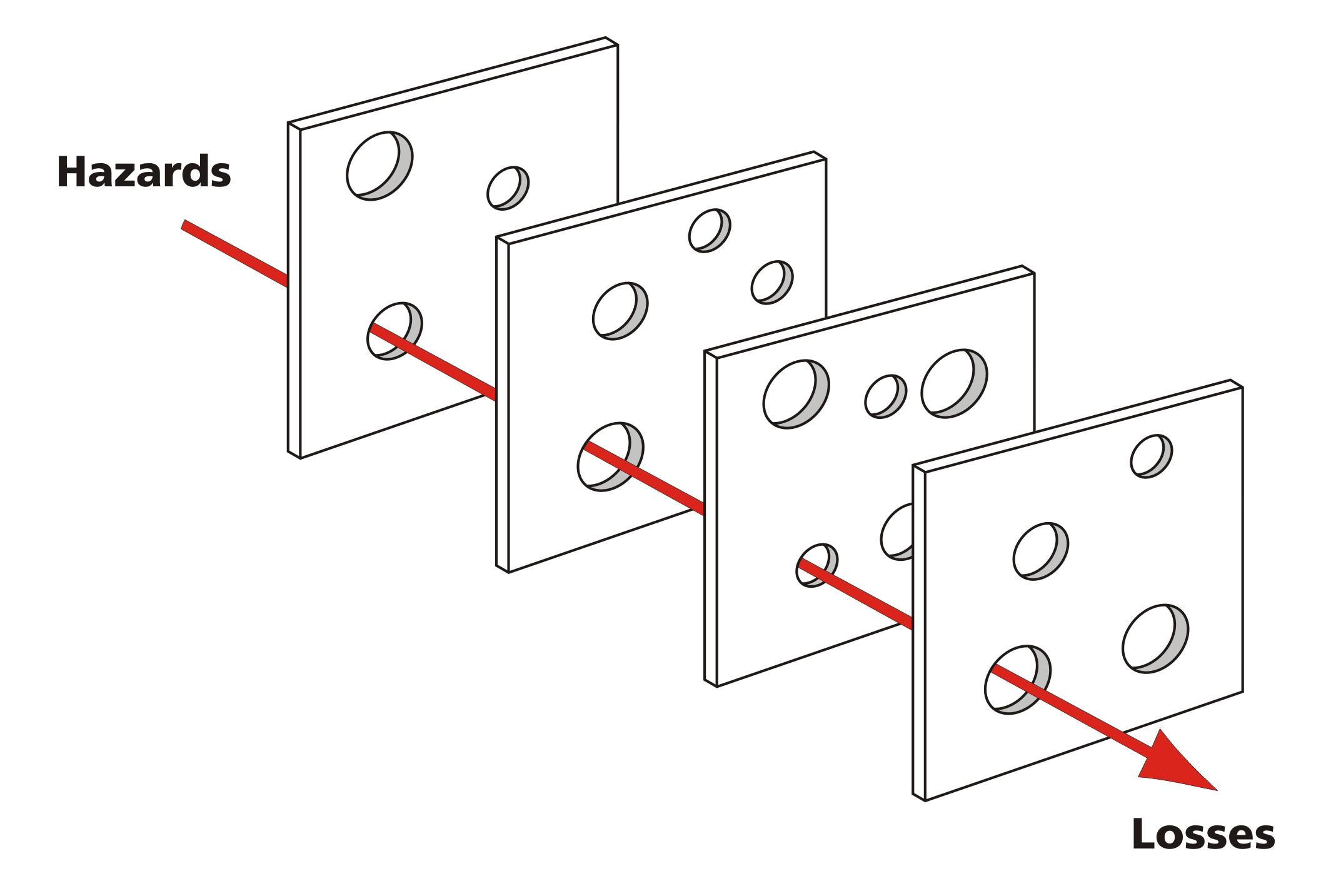 control block diagram creator