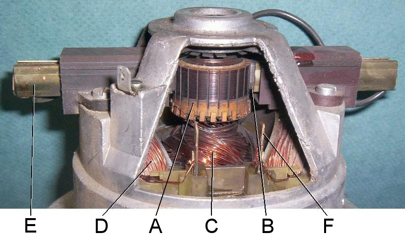 Commutator (electric) - Wikipedia