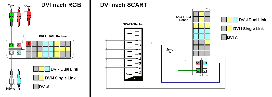 rca to dvi schematic