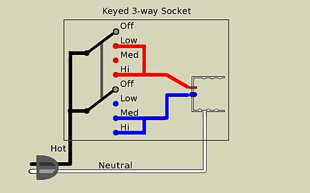 Lamp Fixture Wiring Diagram Wiring Examples and Instructions