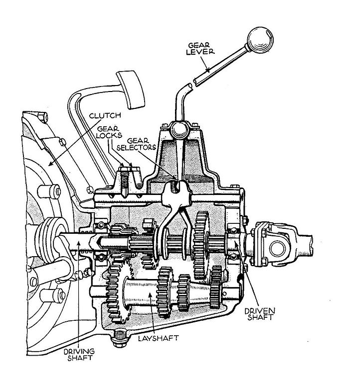 car schematic drawing