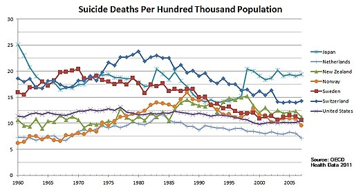 Suicide in Japan - Wikipedia