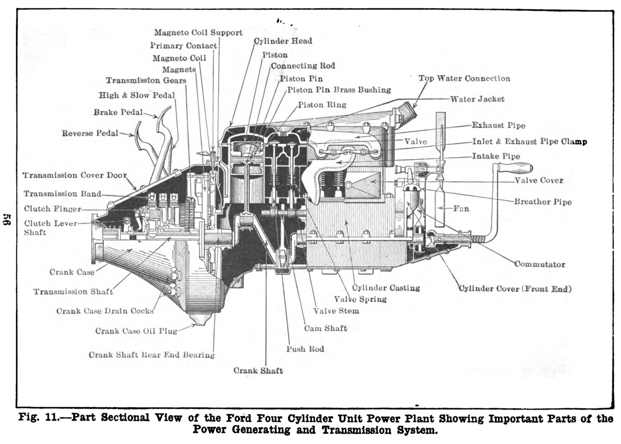 Hendershot Wiring Diagram Datei Pag 233 1917 Model T Ford Car Figure 11 Png Wikipedia