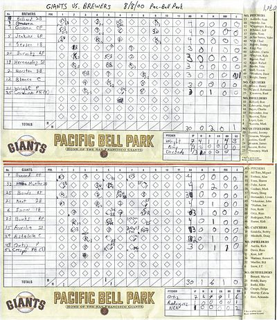 Baseball scorekeeping - Wikipedia - Baseball Score Sheet With Pitch Count