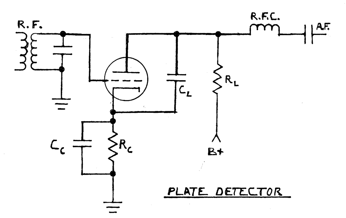 direct coupled radio
