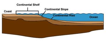 Continental Shelf Wikipedia