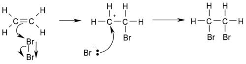 AlkeneAndBr2Reaction.png