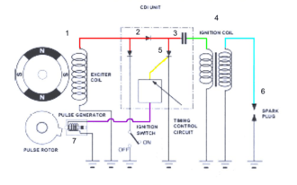 Ford 2000 Tractor Wiring Diagram 6 Volt System T 228 Ndsystem Ottomotor Wikipedia