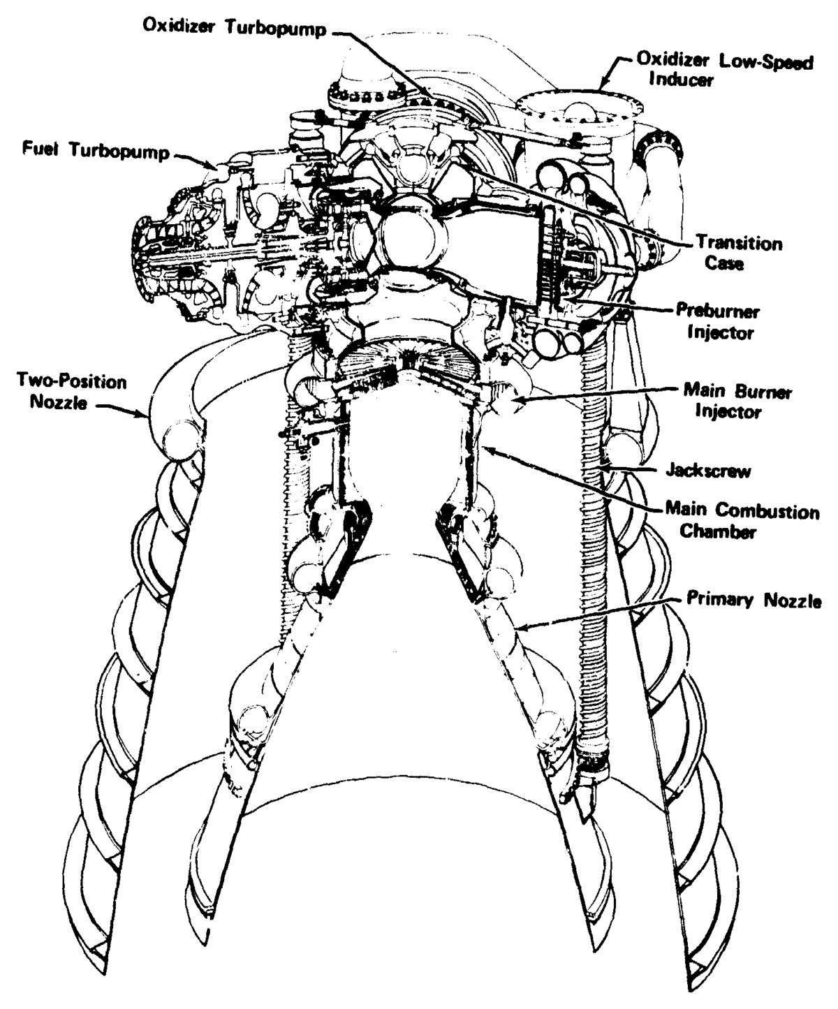 rover engine diagram