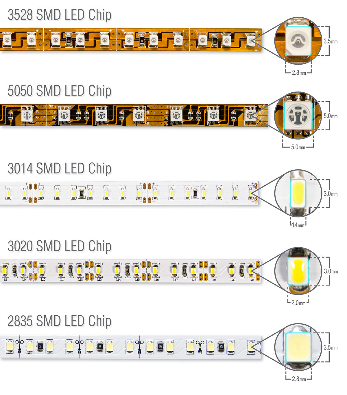 Strip Led Led Strip Light Wikipedia