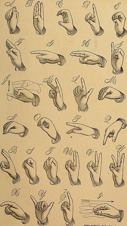 Fingerspelling - Wikiwand