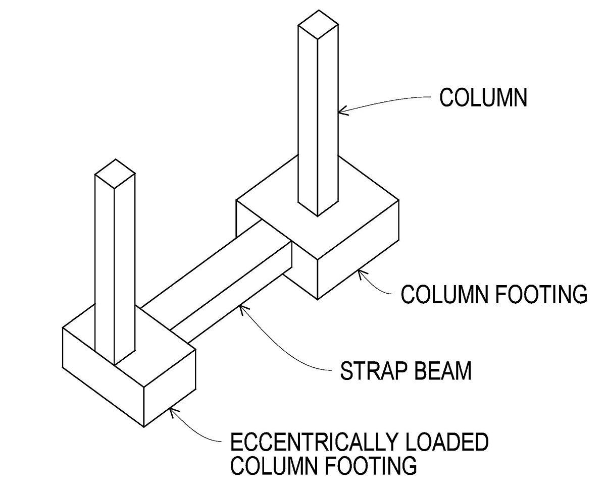 Strap Footing Wikipedia
