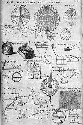 Navigation - Wikipedia
