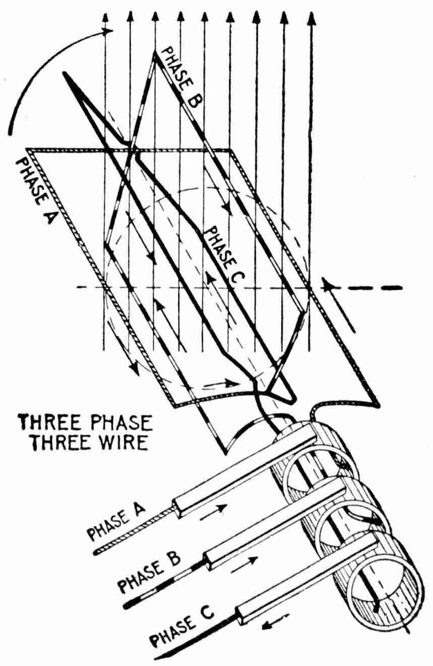 wiring trough wiki