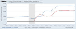 Great Recession - Wikipedia