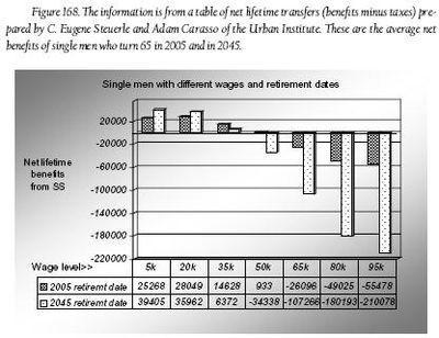 retirement programs spintel - retirement programs