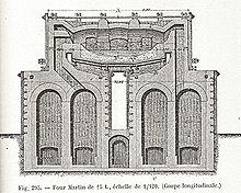Stahlerzeugung Wikipedia