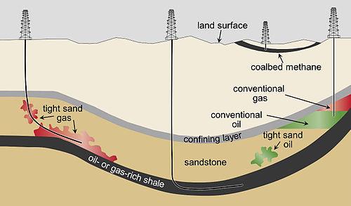 Tight oil - Wikipedia