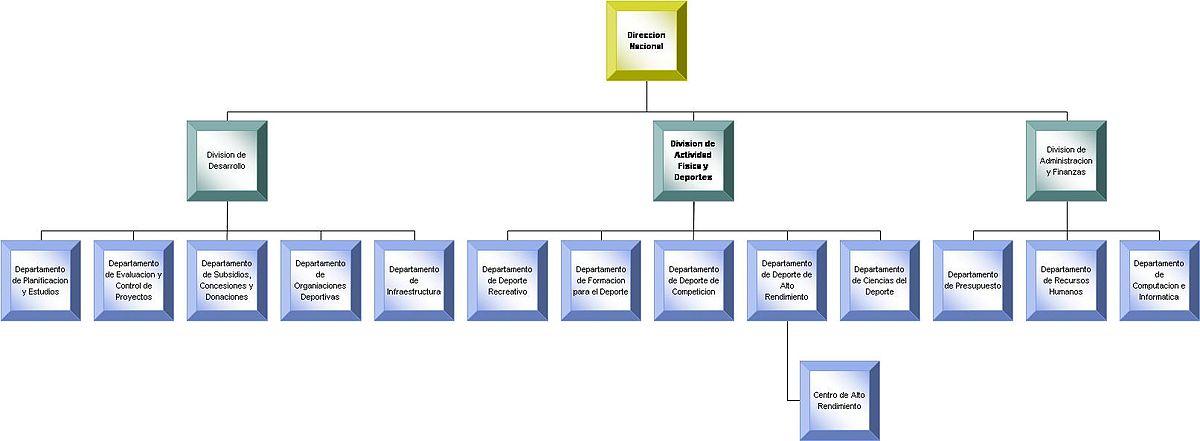 diagrama - Wikcionario