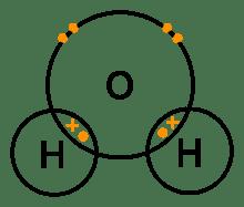 h20 bond diagram