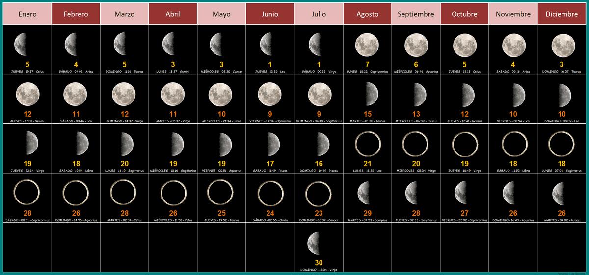 Different Calendars Wikipedia Calendar Wikipedia Lunar Calendar Wikipedia