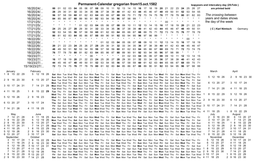 Julian Gregorian Calendar Repeat Gregorian Calendar All About Gregorian Calendar Perpetual Calendar Wikipedia