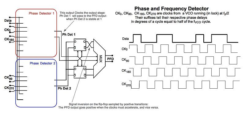 frequency detector circuit