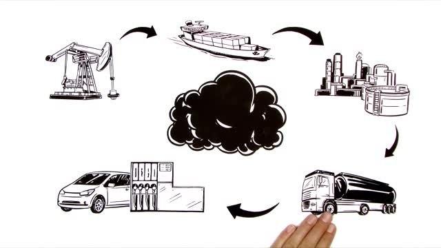 Carbon Footprint Wikipedia