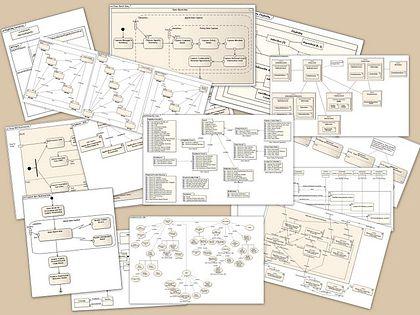 Unified Modeling Language - Wikipedia