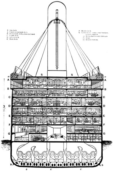 titanic boat diagram
