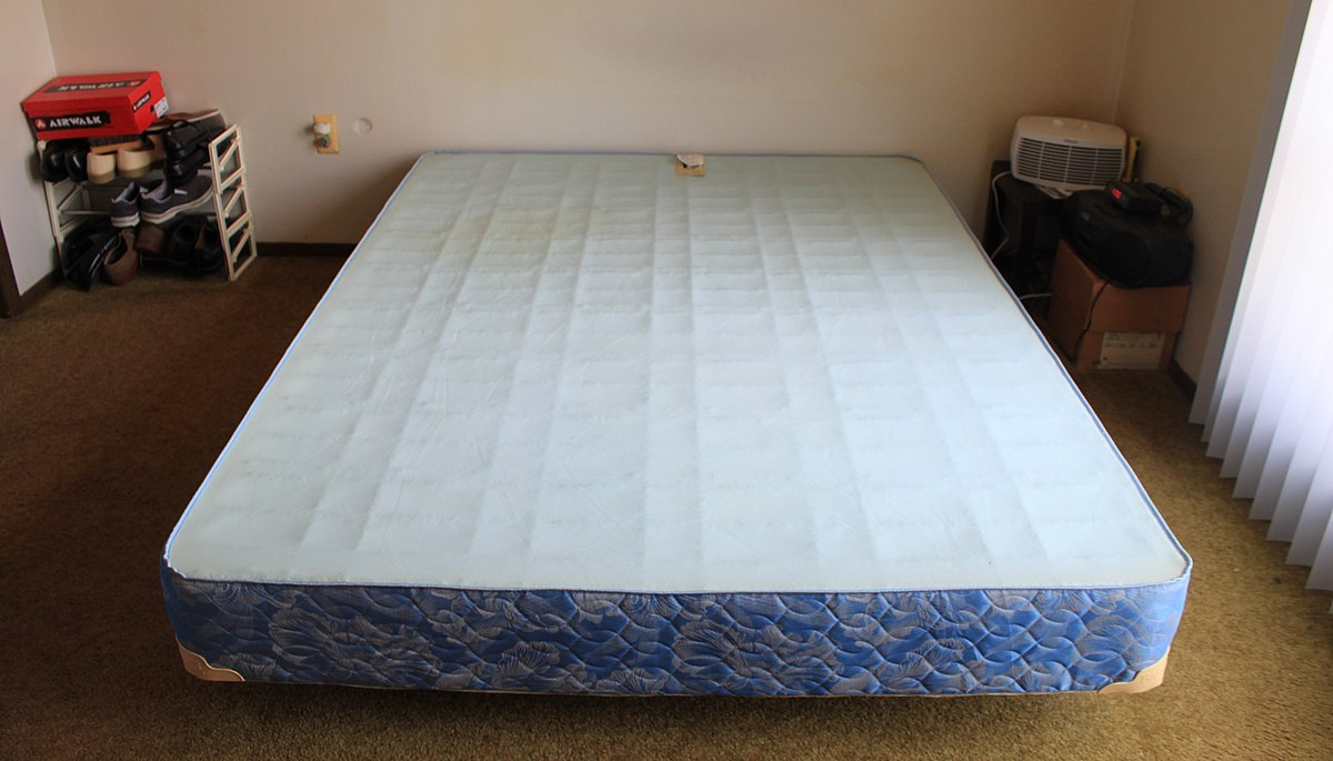 Box Spring Wikipedia - Box Spring Bed