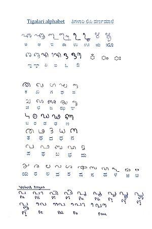 Tigalari script - WikiVisually - sanskrit alphabet chart
